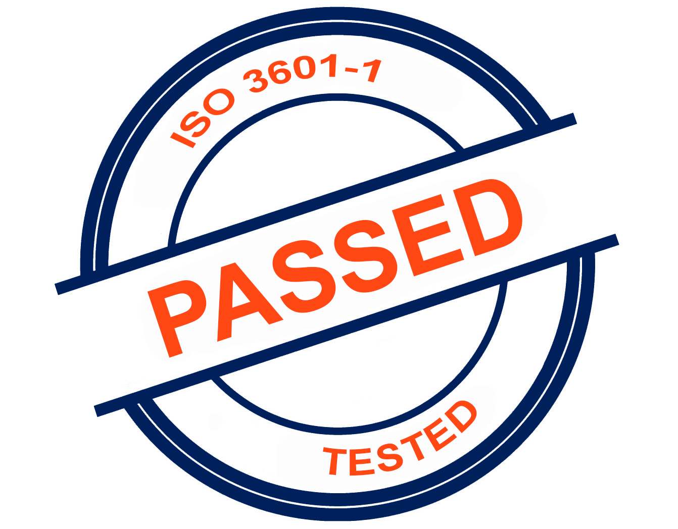 ISO3601 Overview