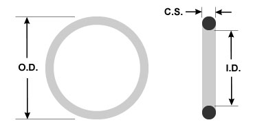 How to measure an O Ring